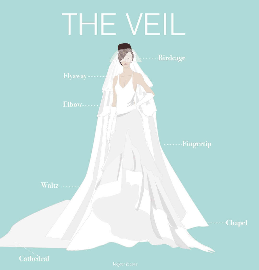 Wedding Veils: Which is Your Style?